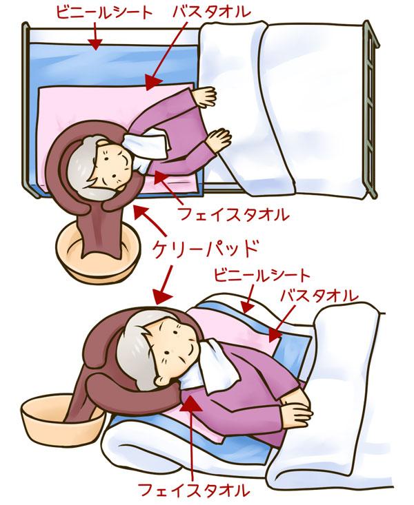 寝たままの洗髪の手順